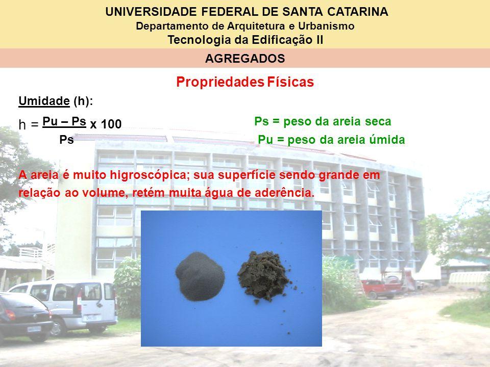 h = Pu – Ps x 100 Ps = peso da areia seca