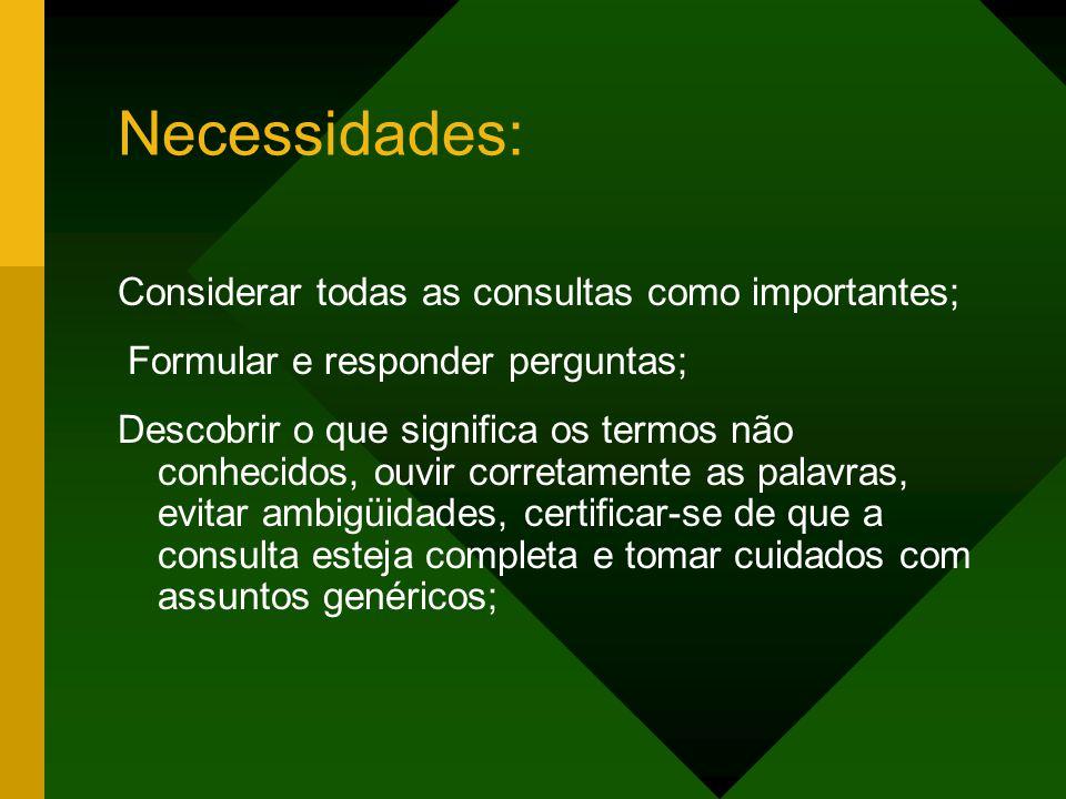 Necessidades: Considerar todas as consultas como importantes;