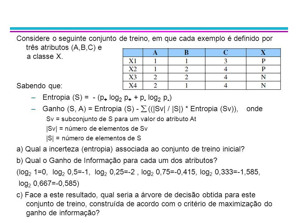 Entropia (S) = - (p+ log2 p+ + p- log2 p-)