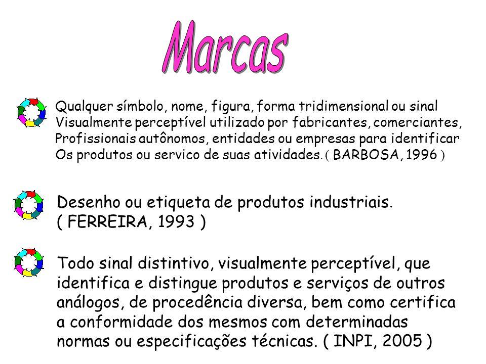 Marcas Desenho ou etiqueta de produtos industriais. ( FERREIRA, 1993 )