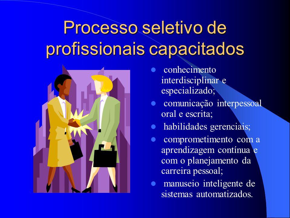 Processo seletivo de profissionais capacitados
