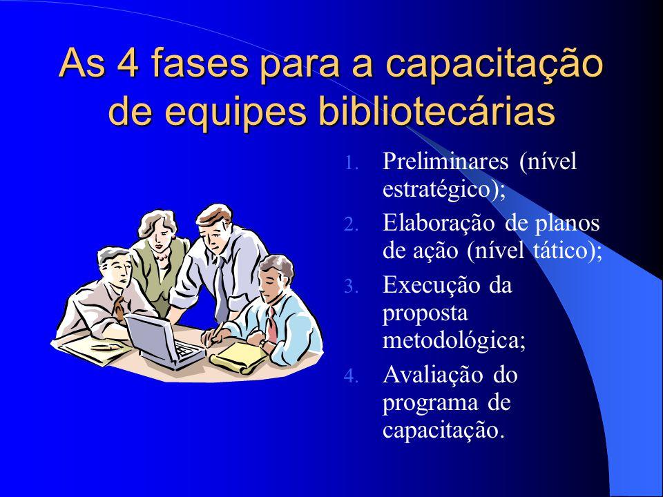 As 4 fases para a capacitação de equipes bibliotecárias
