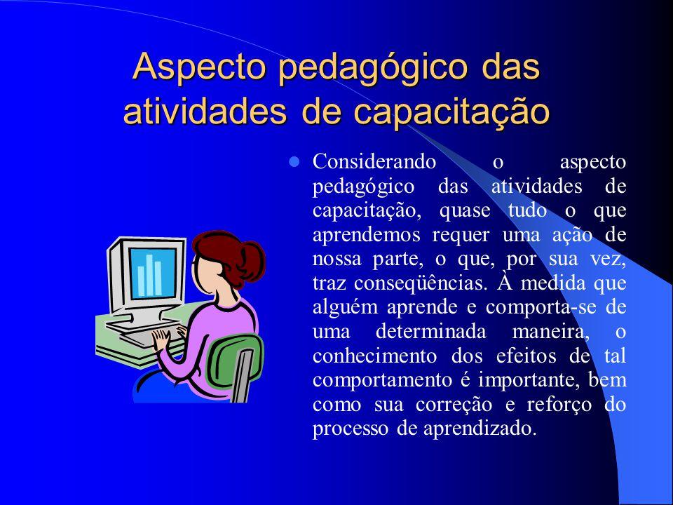 Aspecto pedagógico das atividades de capacitação
