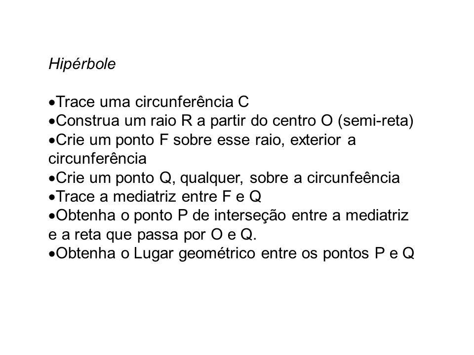 Hipérbole Trace uma circunferência C. Construa um raio R a partir do centro O (semi-reta)