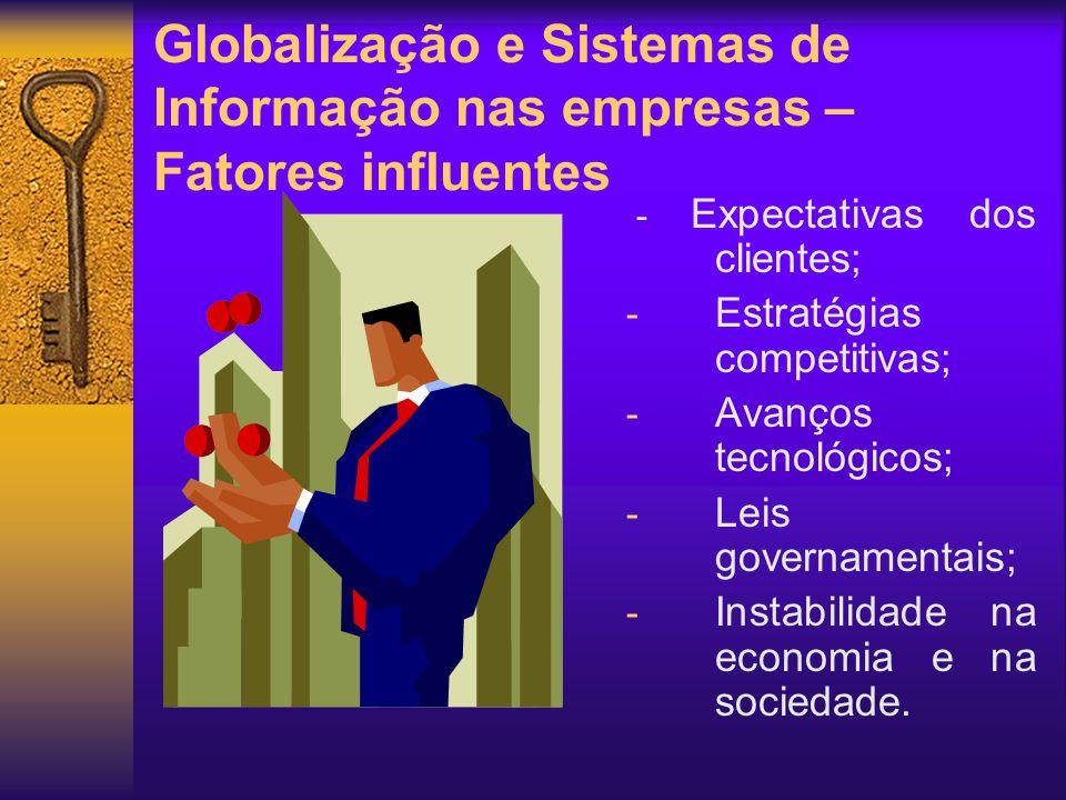 Globalização e Sistemas de Informação nas empresas – Fatores influentes