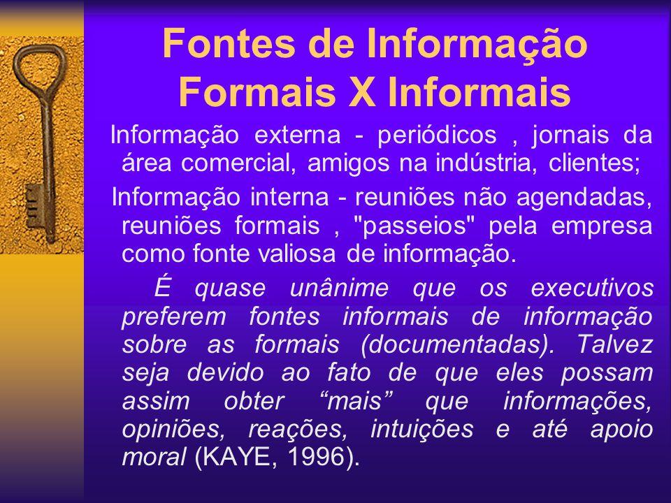Fontes de Informação Formais X Informais