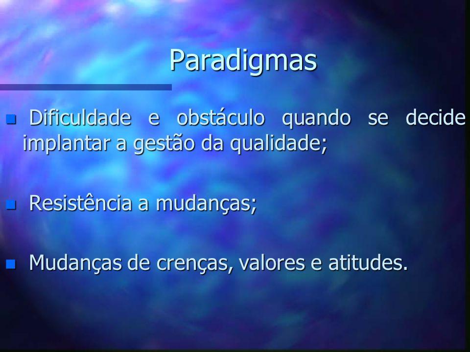 Paradigmas Dificuldade e obstáculo quando se decide implantar a gestão da qualidade; Resistência a mudanças;