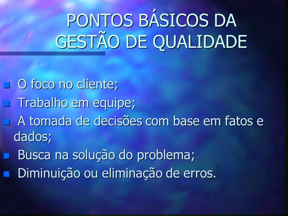PONTOS BÁSICOS DA GESTÃO DE QUALIDADE