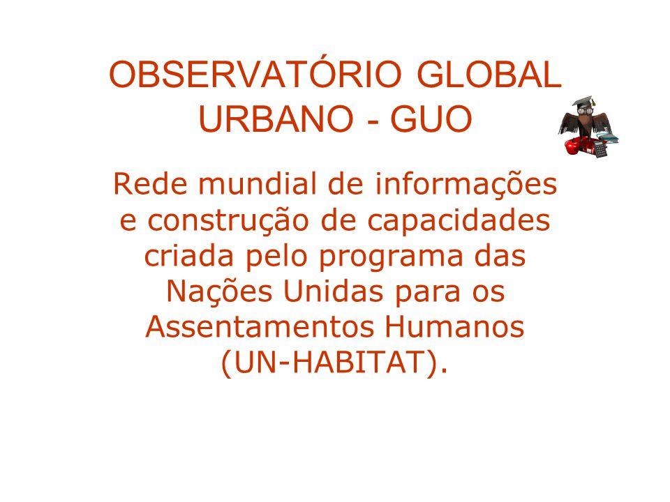 OBSERVATÓRIO GLOBAL URBANO - GUO