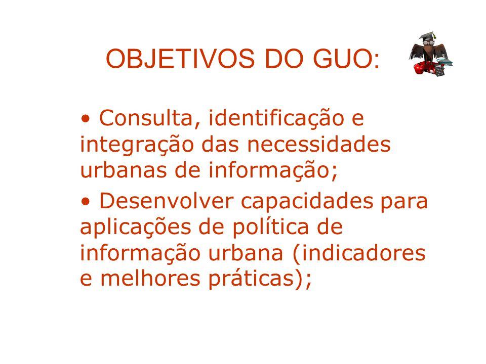 OBJETIVOS DO GUO: Consulta, identificação e integração das necessidades urbanas de informação;