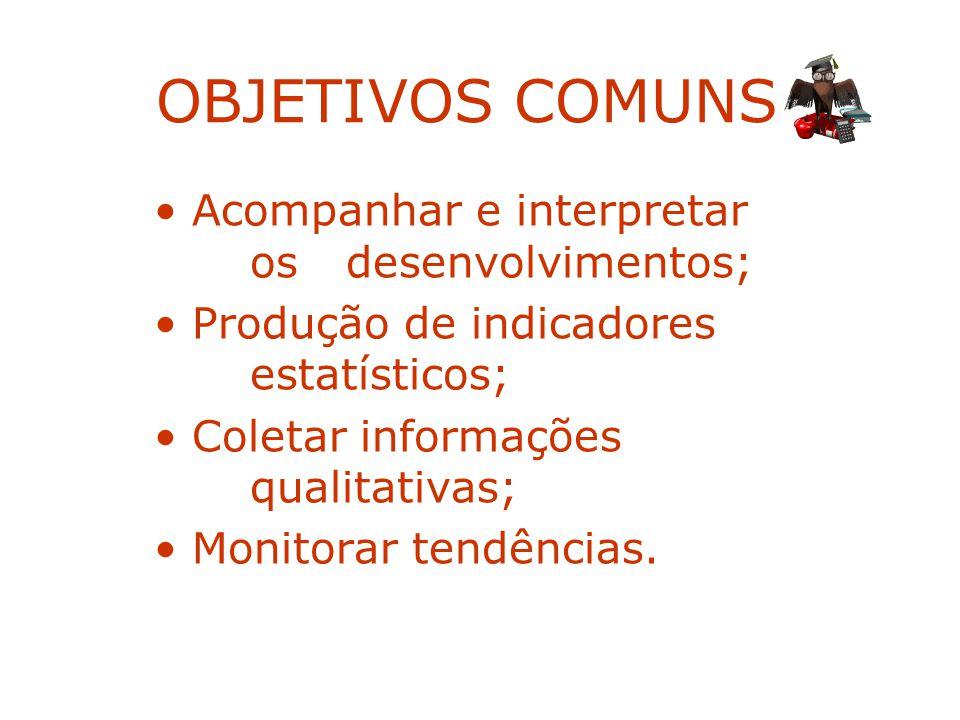 OBJETIVOS COMUNS: Acompanhar e interpretar os desenvolvimentos;