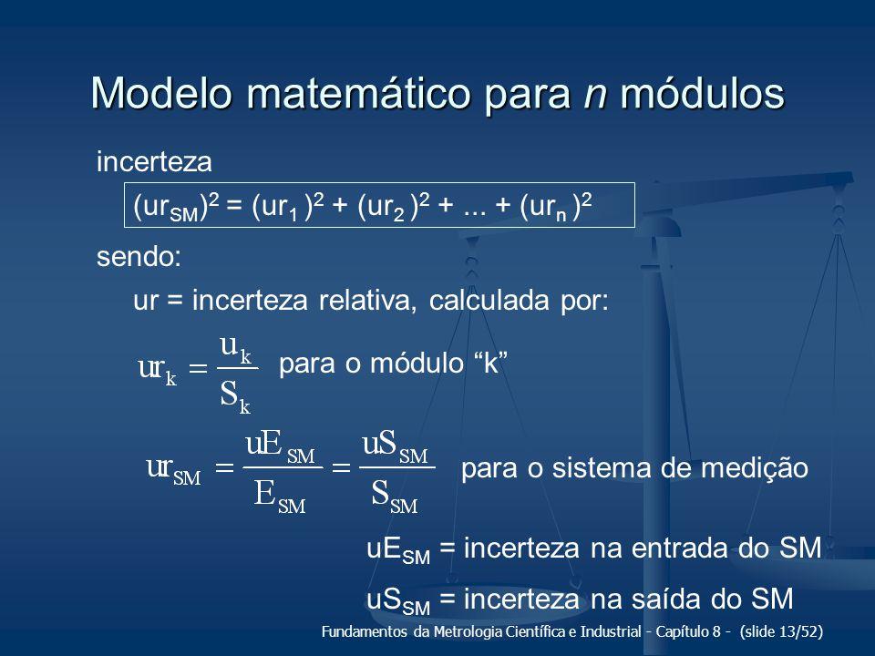 Modelo matemático para n módulos