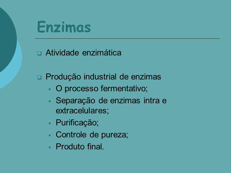 Enzimas Atividade enzimática Produção industrial de enzimas