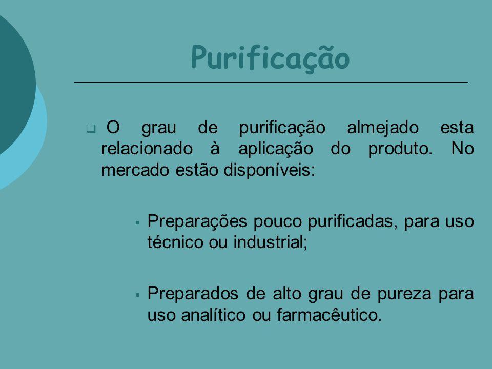 Purificação O grau de purificação almejado esta relacionado à aplicação do produto. No mercado estão disponíveis: