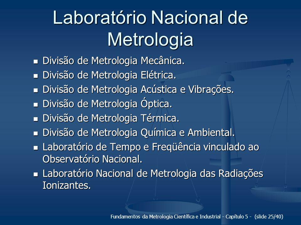 Laboratório Nacional de Metrologia
