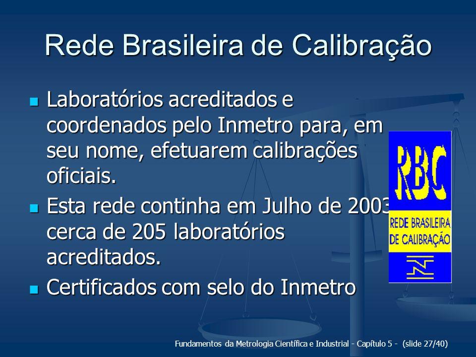 Rede Brasileira de Calibração