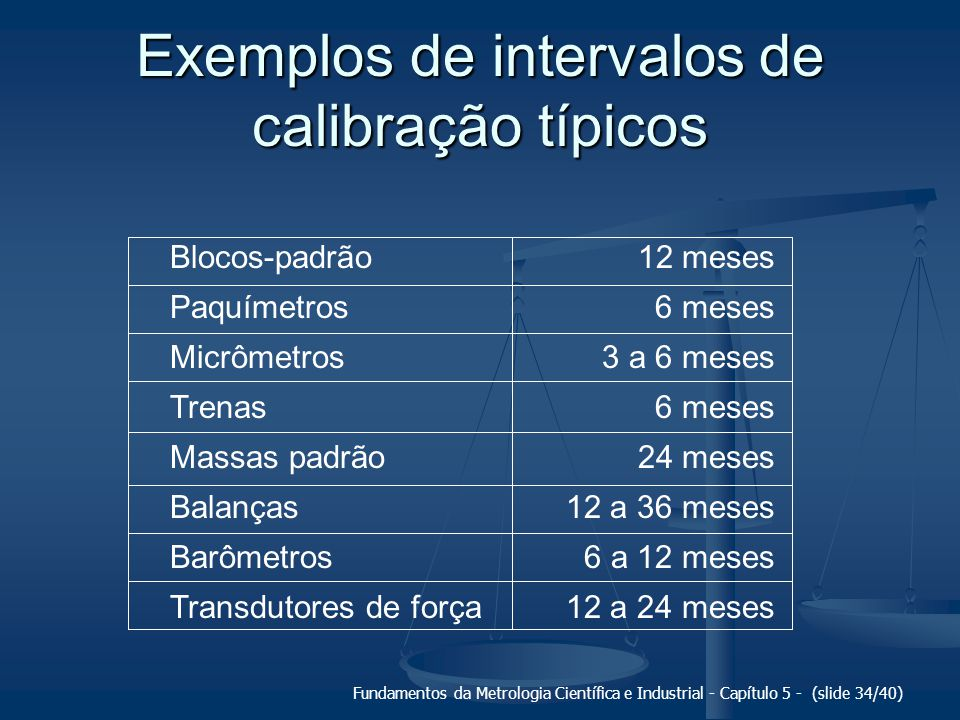 Exemplos de intervalos de calibração típicos