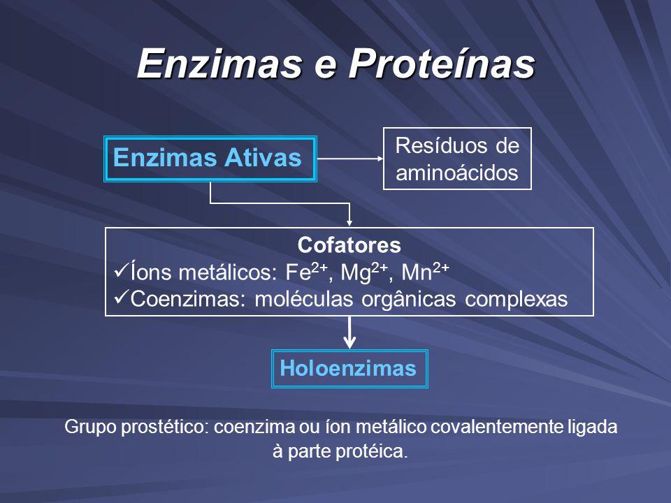 Resíduos de aminoácidos