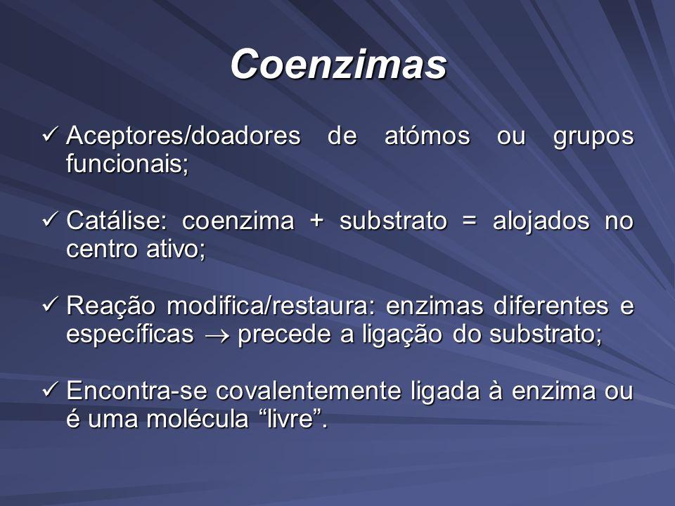 Coenzimas Aceptores/doadores de atómos ou grupos funcionais;
