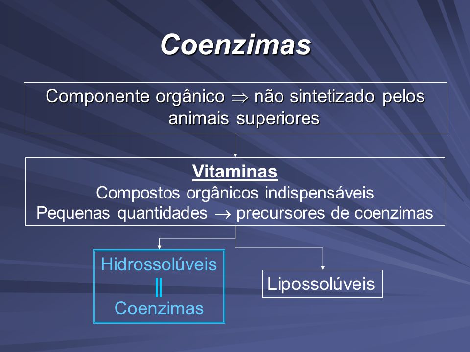 Coenzimas Componente orgânico  não sintetizado pelos animais superiores. Vitaminas. Compostos orgânicos indispensáveis.