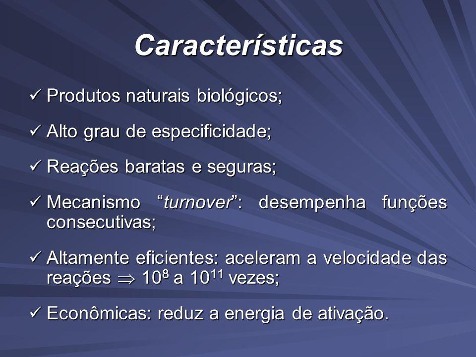Características Produtos naturais biológicos;