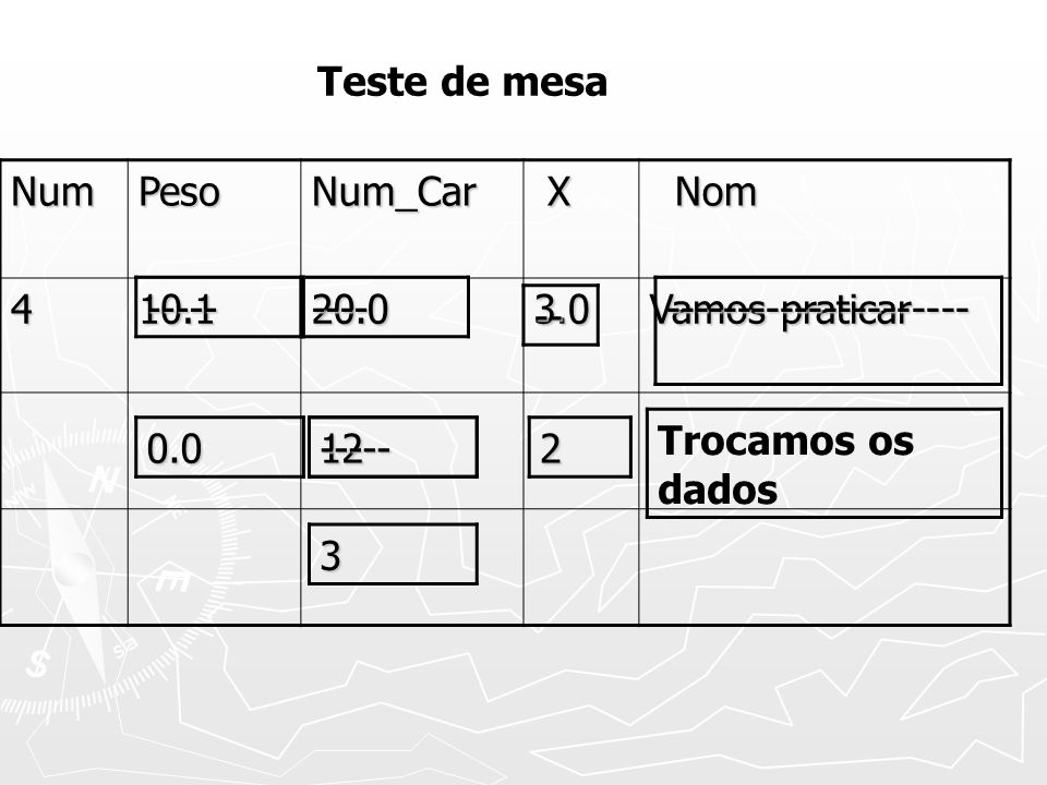 Teste de mesa Num. Peso. Num_Car. X. Nom. 4. 10.1. 20.0. 3.0. Vamos praticar. ----- ----