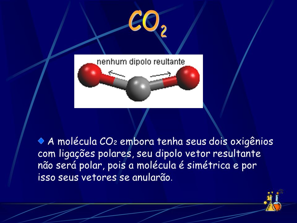 CO 2.