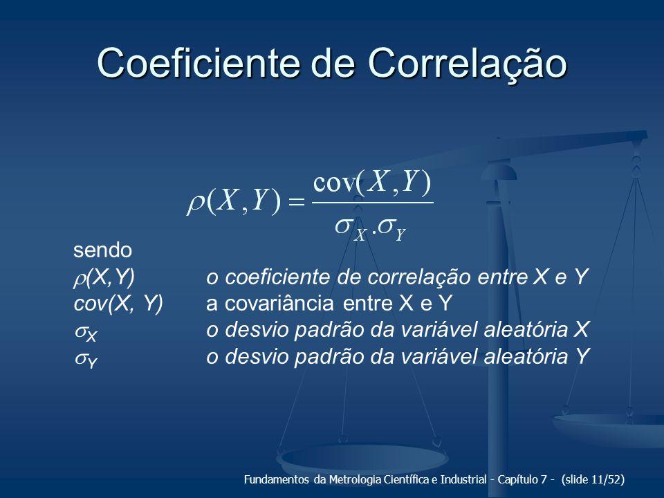 Coeficiente de Correlação