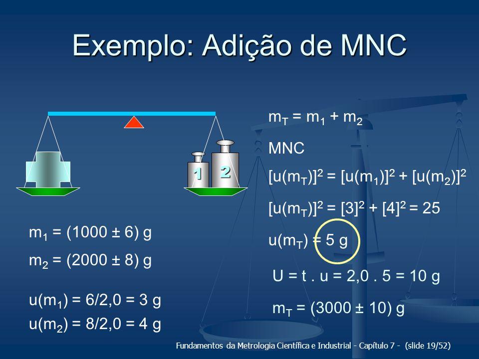 Exemplo: Adição de MNC mT = m1 + m2 MNC 2 1
