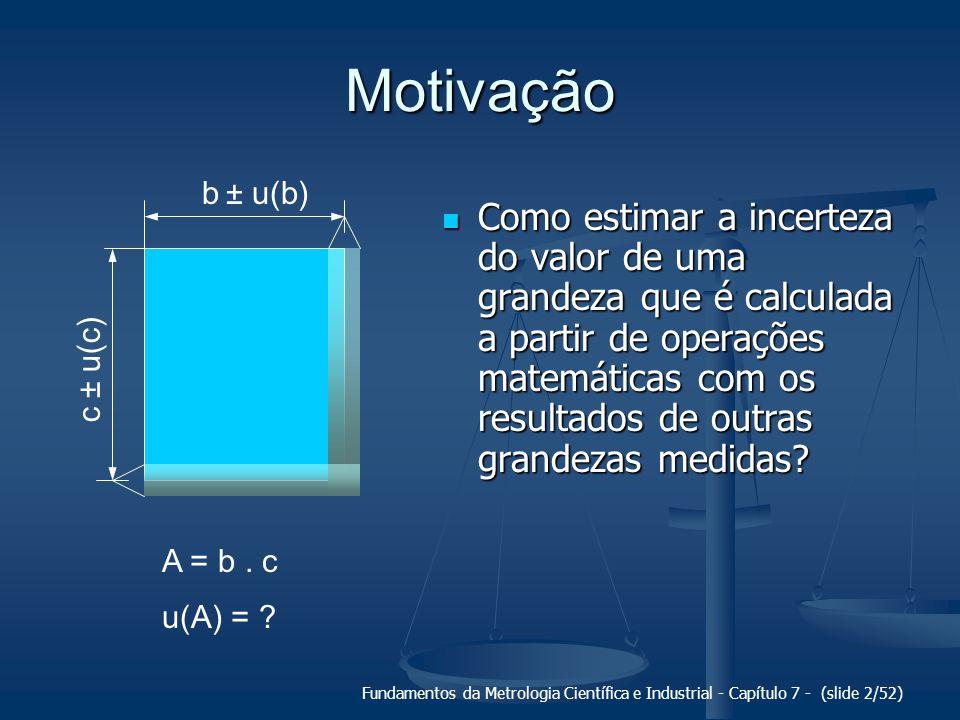 Motivação b. ± u(b)