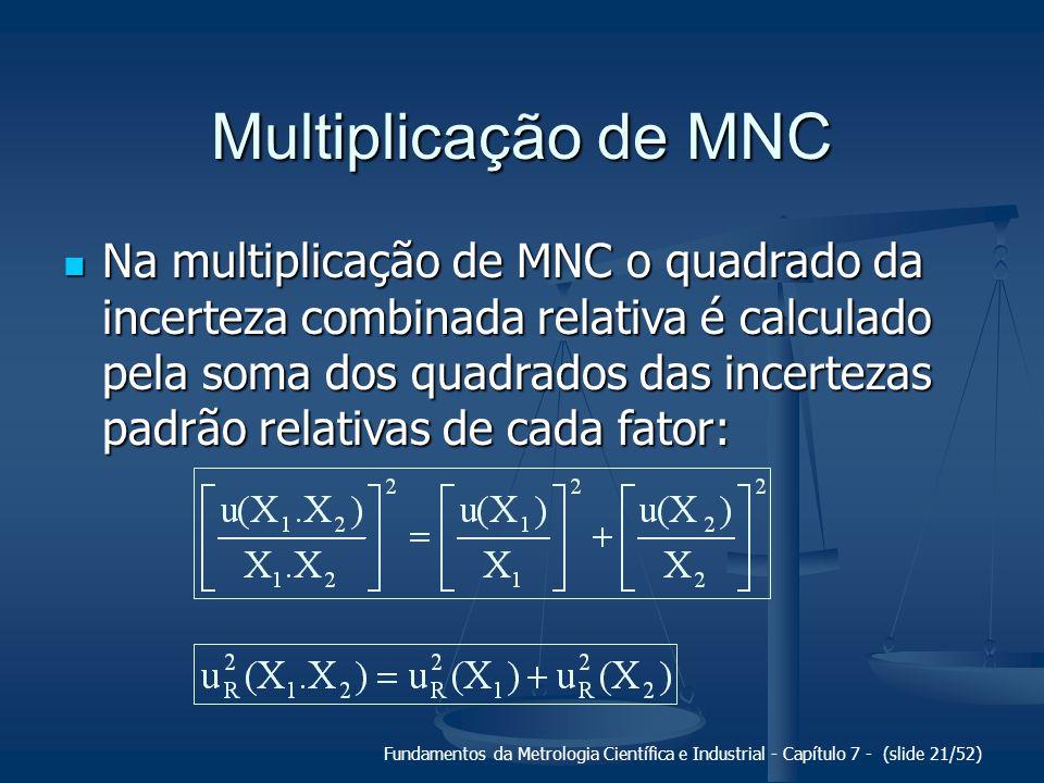 Multiplicação de MNC