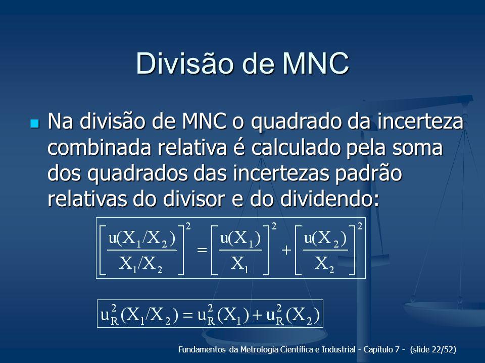 Divisão de MNC