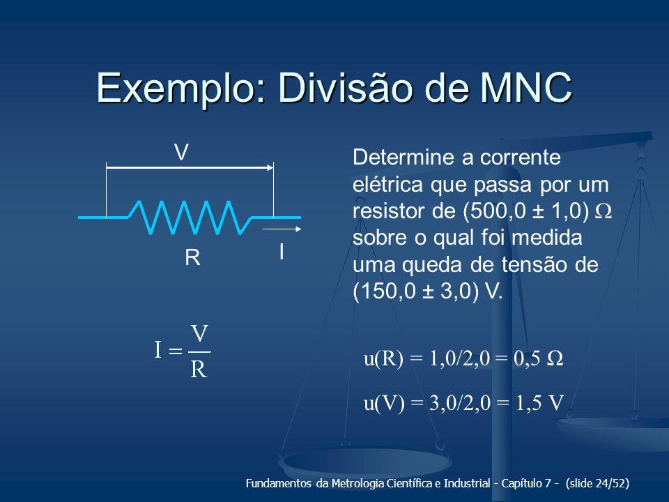 Exemplo: Divisão de MNC