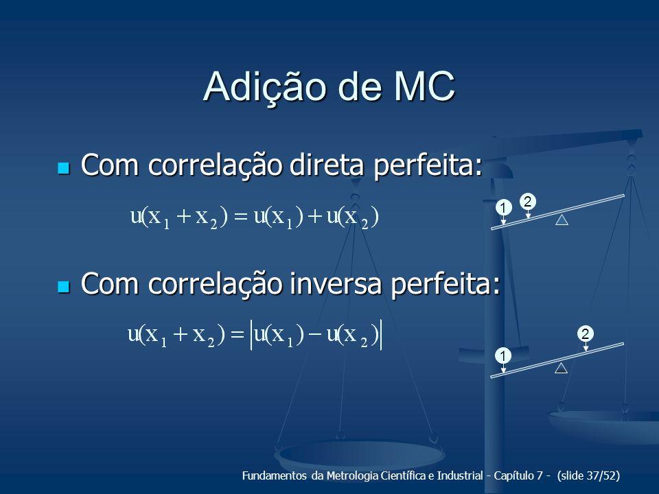 Adição de MC Com correlação direta perfeita: