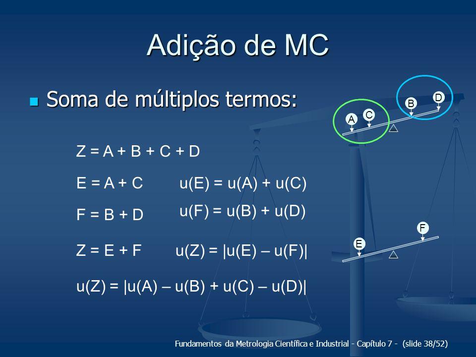 Adição de MC Soma de múltiplos termos: Z = A + B + C + D E = A + C