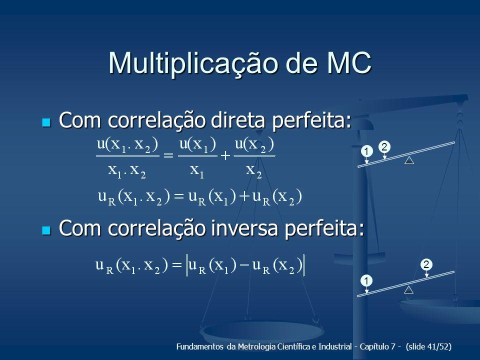 Multiplicação de MC Com correlação direta perfeita: