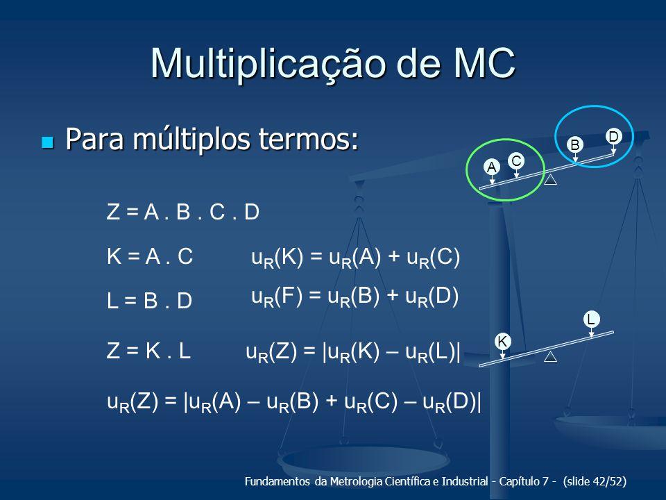 Multiplicação de MC Para múltiplos termos: Z = A . B . C . D K = A . C