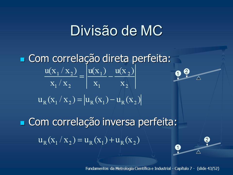 Divisão de MC Com correlação direta perfeita: