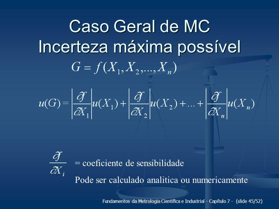 Caso Geral de MC Incerteza máxima possível