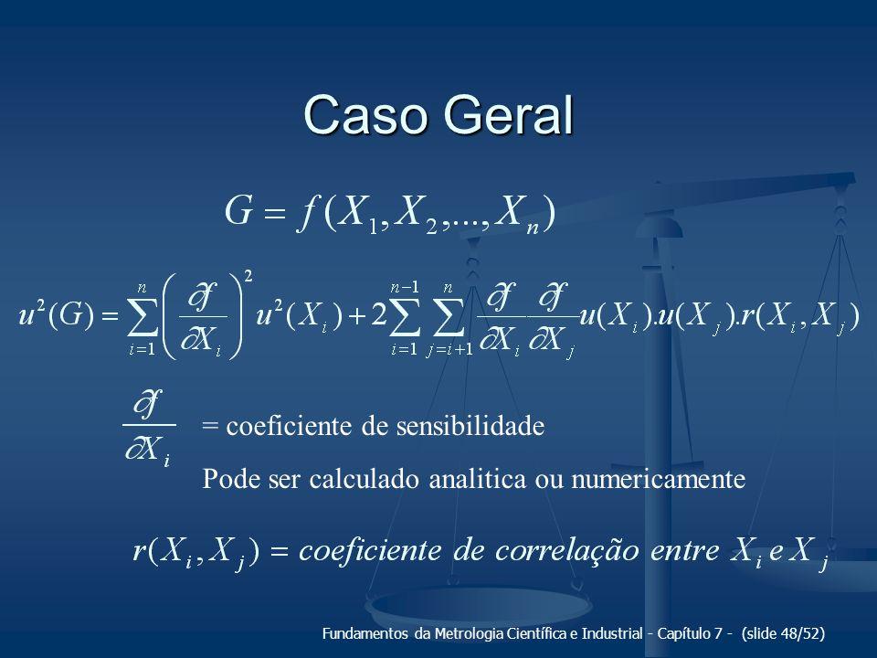 Caso Geral = coeficiente de sensibilidade