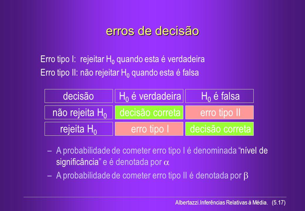 erros de decisão decisão H0 é verdadeira H0 é falsa não rejeita H0