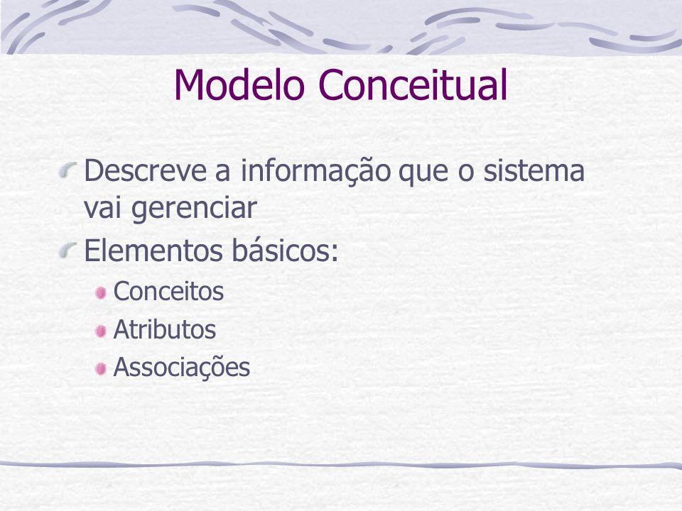 Modelo Conceitual Descreve a informação que o sistema vai gerenciar