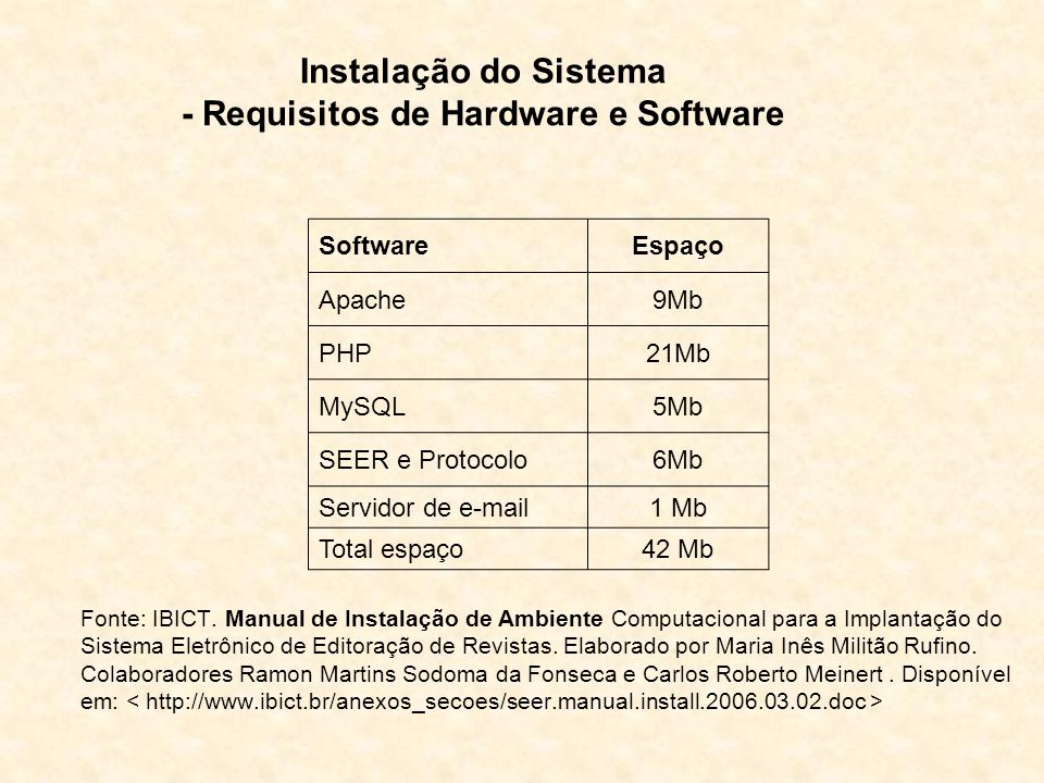 Instalação do Sistema - Requisitos de Hardware e Software