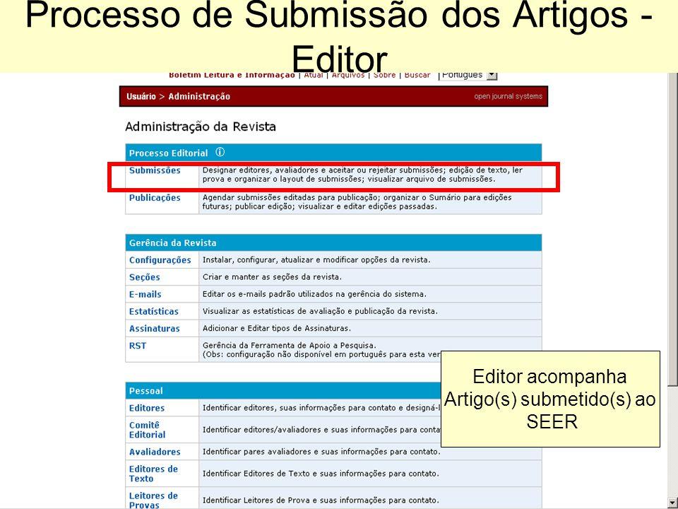 Processo de Submissão dos Artigos - Editor