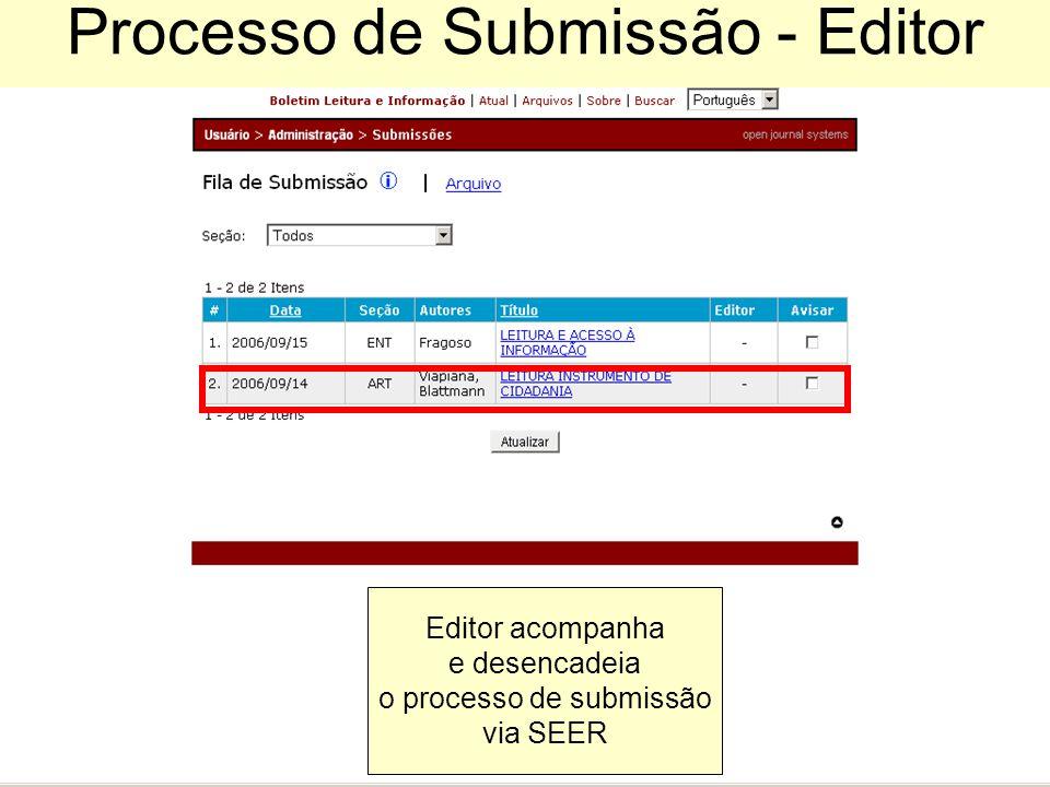 Processo de Submissão - Editor