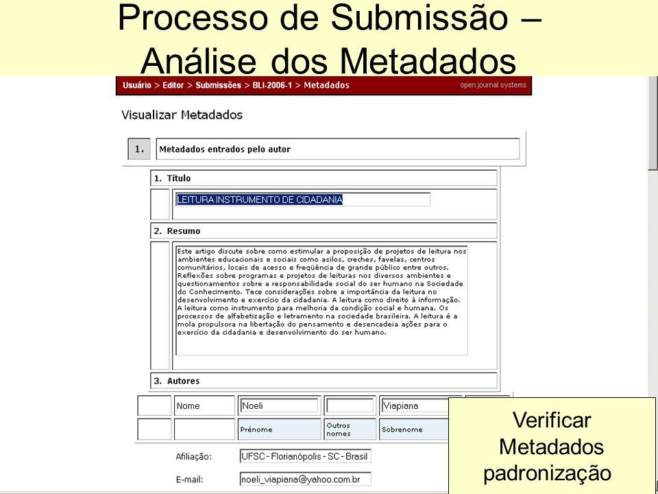 Processo de Submissão – Análise dos Metadados