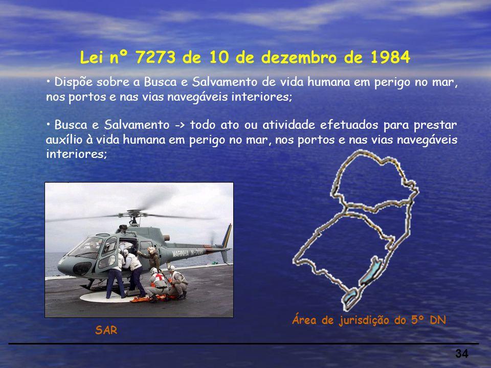 Lei nº 7273 de 10 de dezembro de 1984 Dispõe sobre a Busca e Salvamento de vida humana em perigo no mar, nos portos e nas vias navegáveis interiores;
