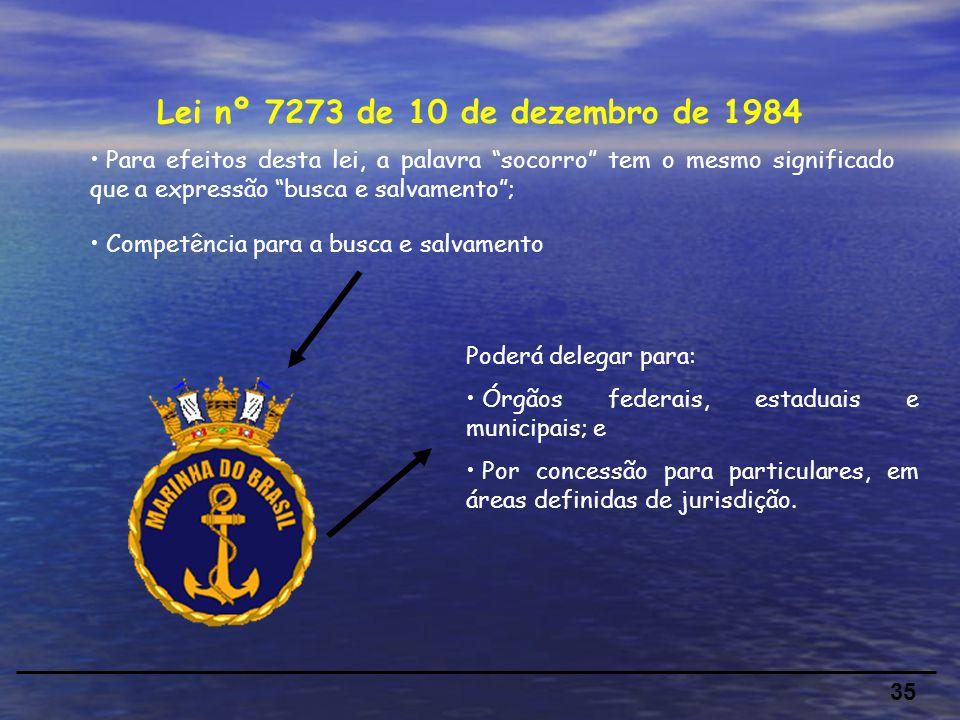 Lei nº 7273 de 10 de dezembro de 1984 Para efeitos desta lei, a palavra socorro tem o mesmo significado que a expressão busca e salvamento ;