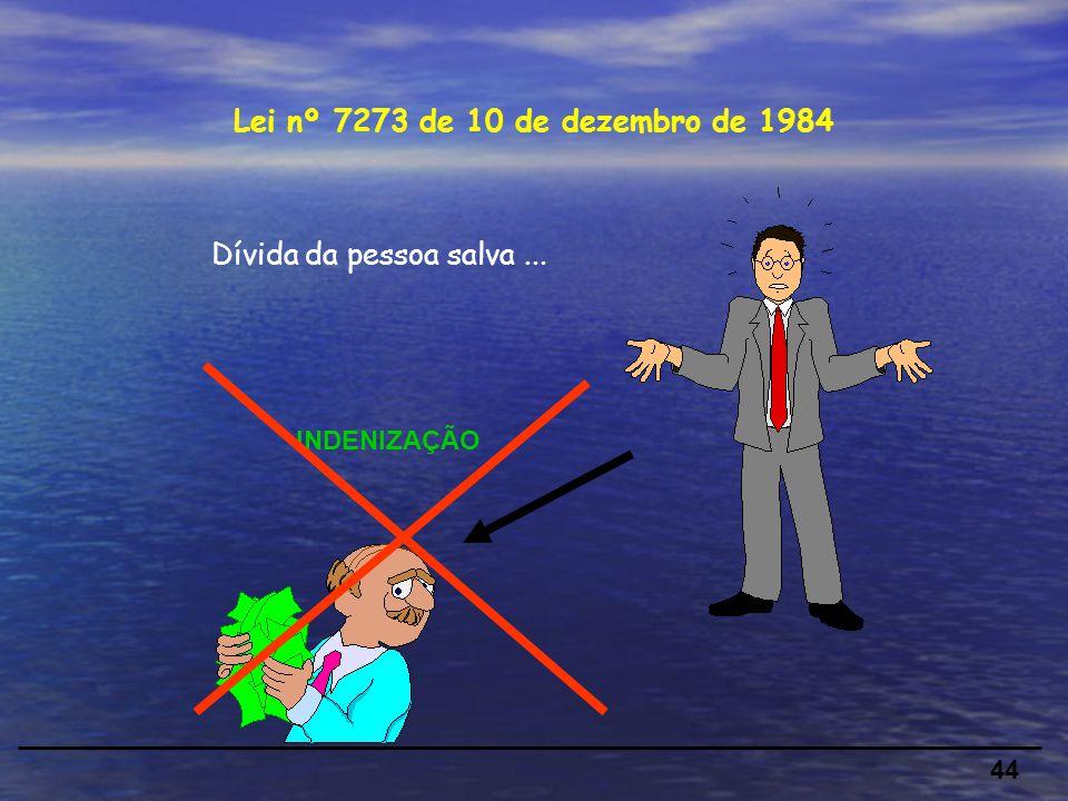 Lei nº 7273 de 10 de dezembro de 1984 Dívida da pessoa salva ...