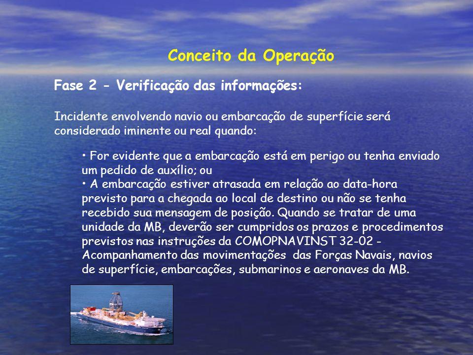Conceito da Operação Fase 2 - Verificação das informações: